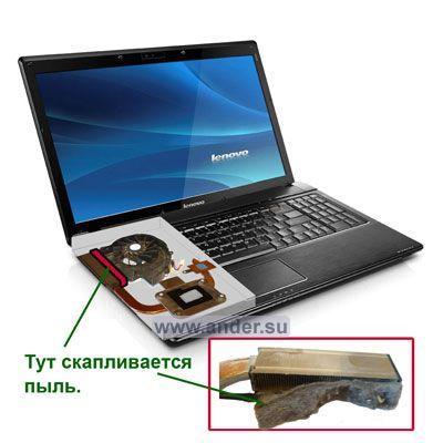 Пыль - основная причина того, что ноутбук отключается в играх или под нагрузкой